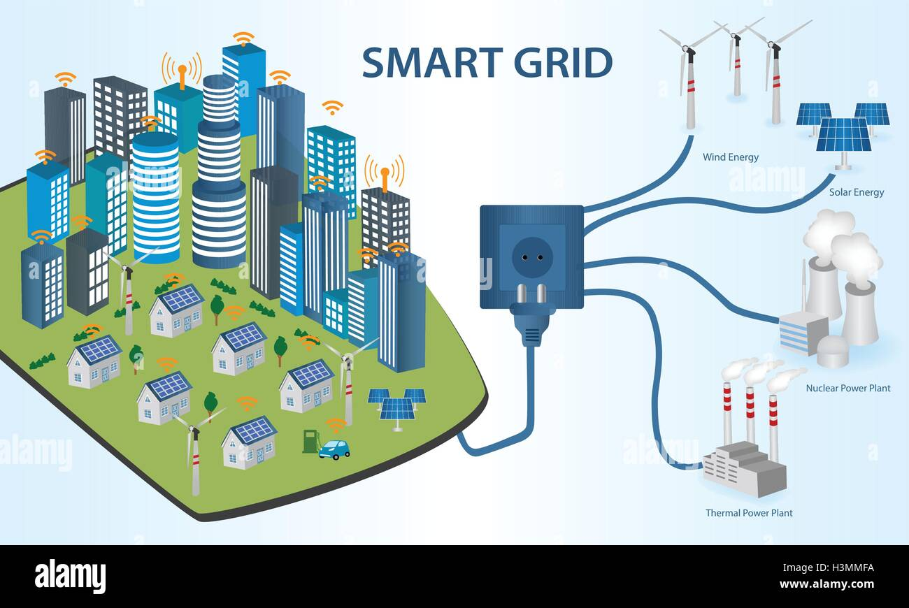 smart grid technology and applications ebook download